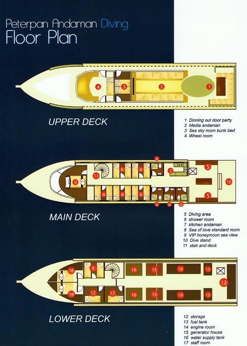 MV Peterpan Floor plan